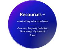 JPEG - MVA - 1 - Resources